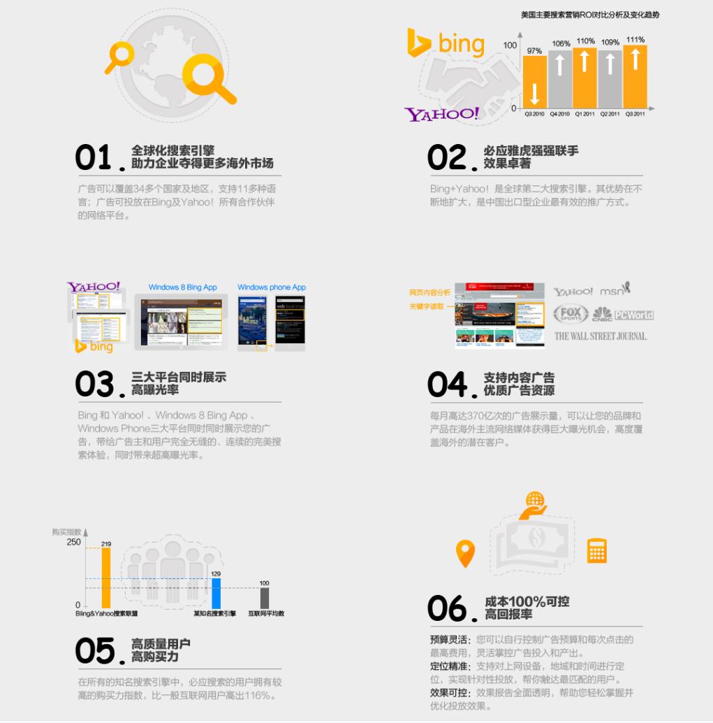 必应(Bing)
