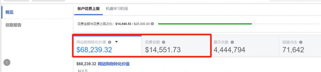 facebook海外户